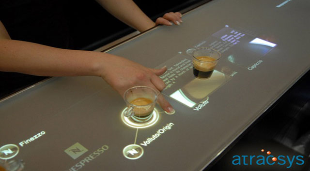 Multitouch Interfaces